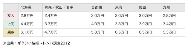 スクリーンショット 2014-08-22 06.32.52