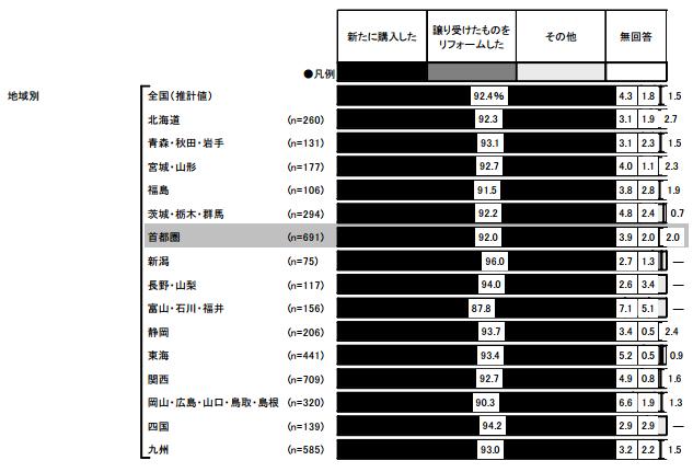 スクリーンショット 2014-09-10 18.12.04
