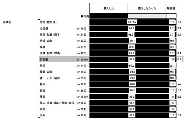 スクリーンショット 2014-11-03 06.57.42