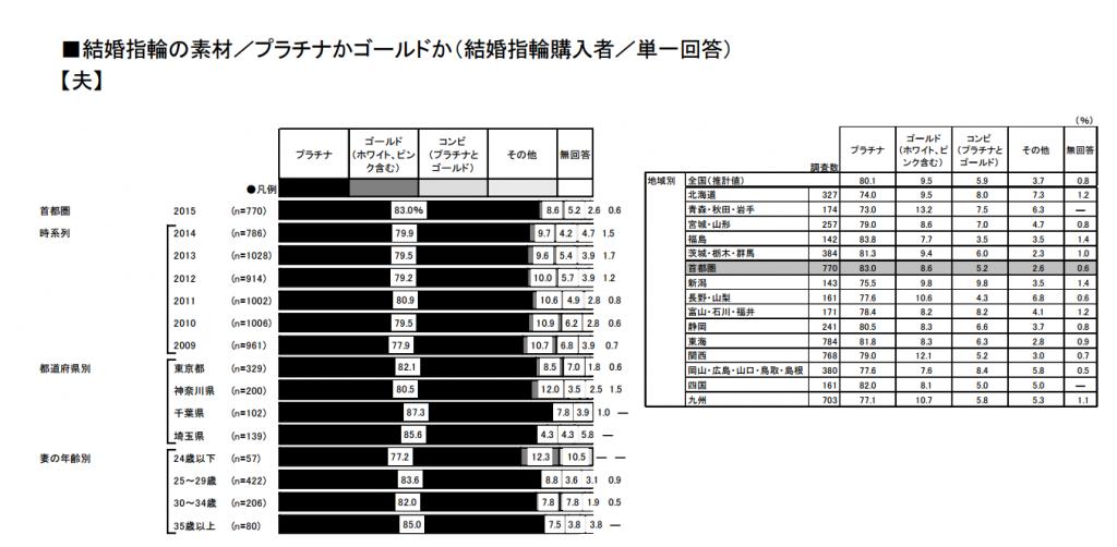 %e5%a4%ab%e3%80%80%e3%83%97%e3%83%a9%e3%83%81%e3%83%8a