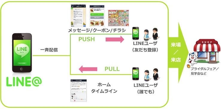 line02_02_01
