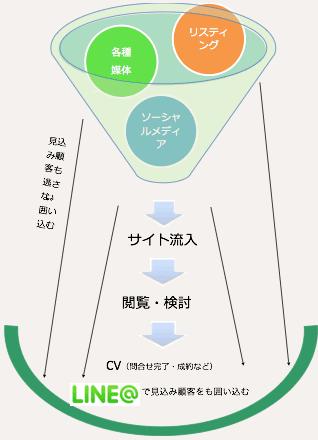 line02_03_01