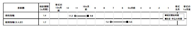 スクリーンショット 2014-12-25 23.49.42