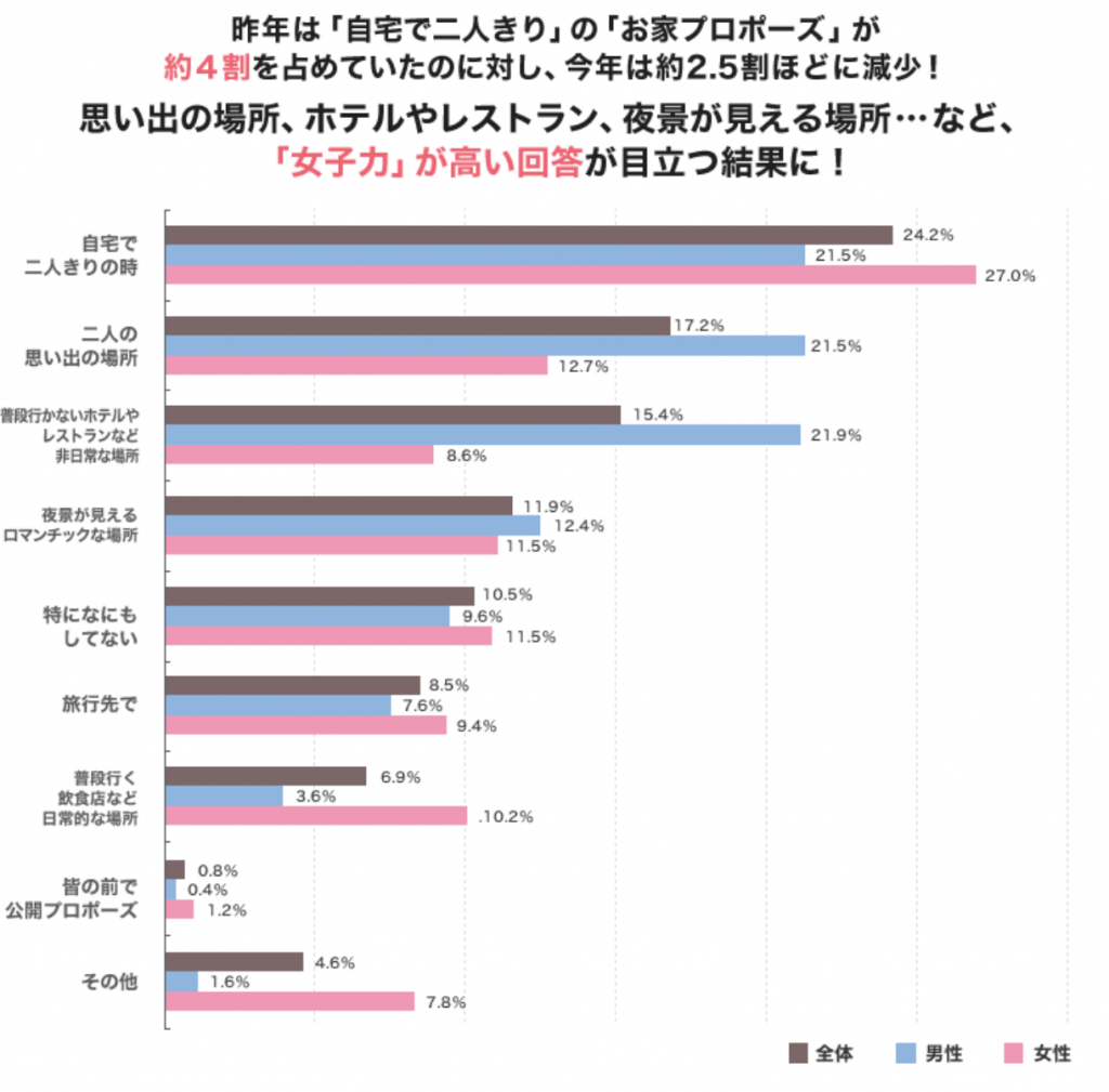 %e3%83%97%e3%83%ad%e3%83%9d%e3%83%bc%e3%82%ba%e3%81%ae%e3%82%b7%e3%83%81%e3%83%a5%e3%82%a8%e3%83%bc%e3%82%b7%e3%83%a7%e3%83%b3%e3%81%af%ef%bc%9f