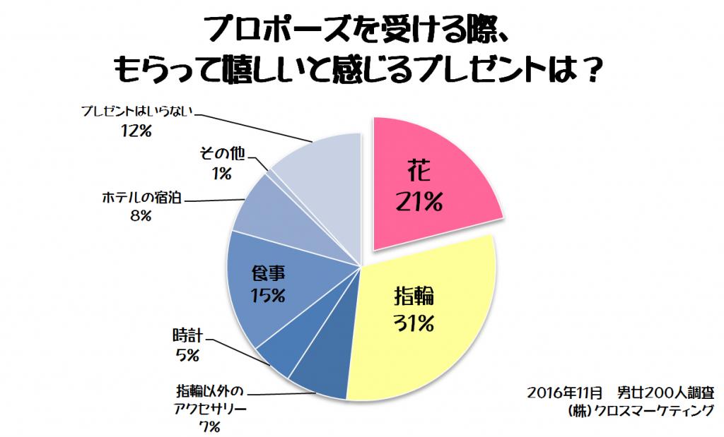 %e3%83%97%e3%83%ac%e3%82%bc%e3%83%b3%e3%83%88%e3%82%92%e5%8f%97%e3%81%91%e3%82%8b%e3%81%a8%e3%81%8d%e3%82%82%e3%82%89%e3%81%a3%e3%81%a6%e3%81%86%e3%82%8c%e3%81%97%e3%81%84%e3%83%97%e3%83%ac%e3%82%bc
